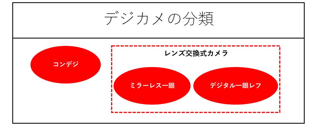 f:id:tatsumo77:20190202135405p:plain