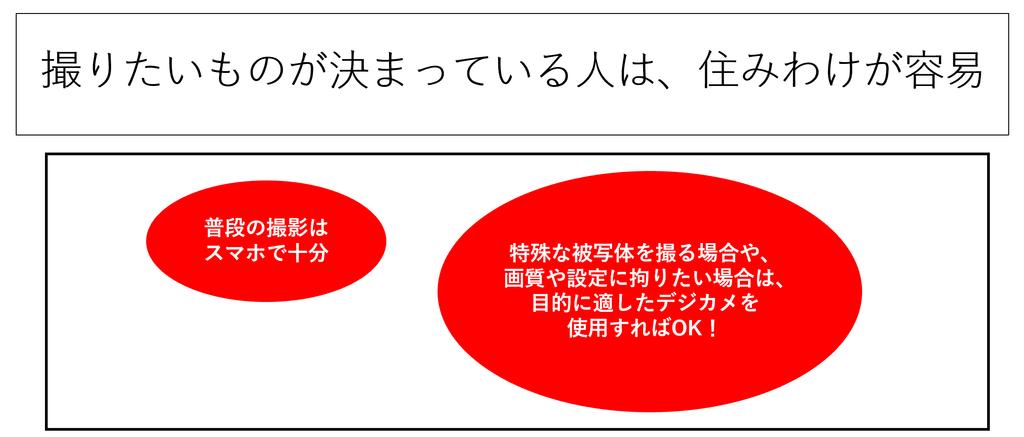 f:id:tatsumo77:20190202135756p:plain