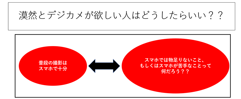 f:id:tatsumo77:20190202140146p:plain