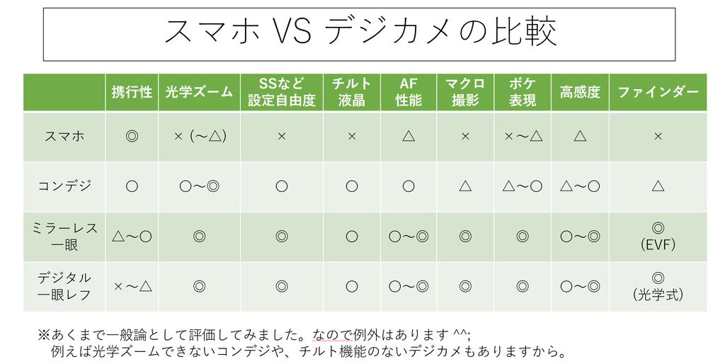 f:id:tatsumo77:20190202142125p:plain