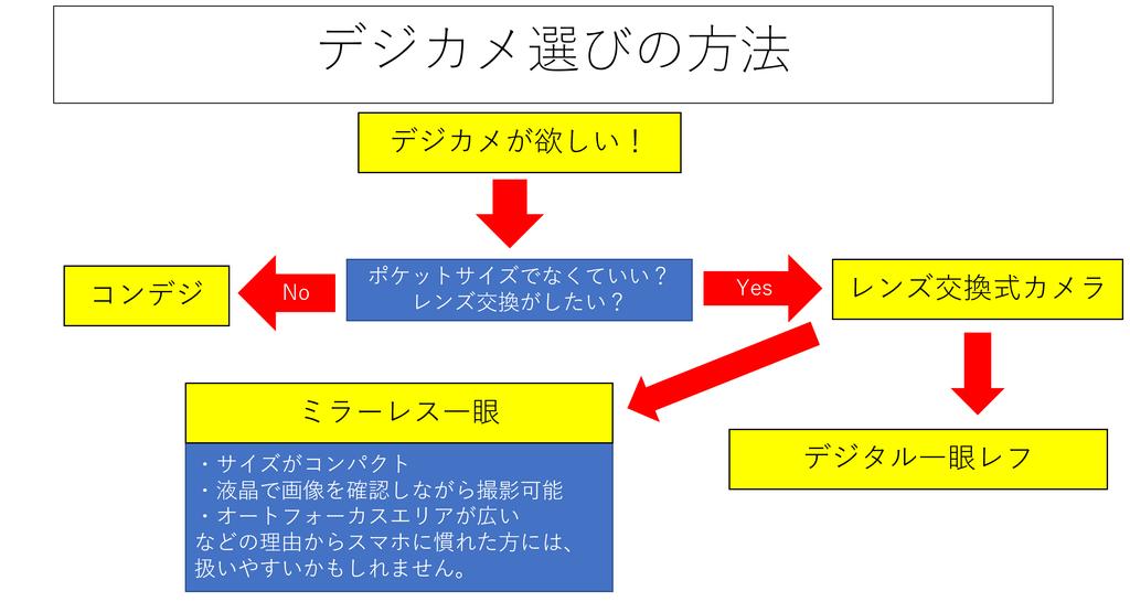 f:id:tatsumo77:20190202142618p:plain