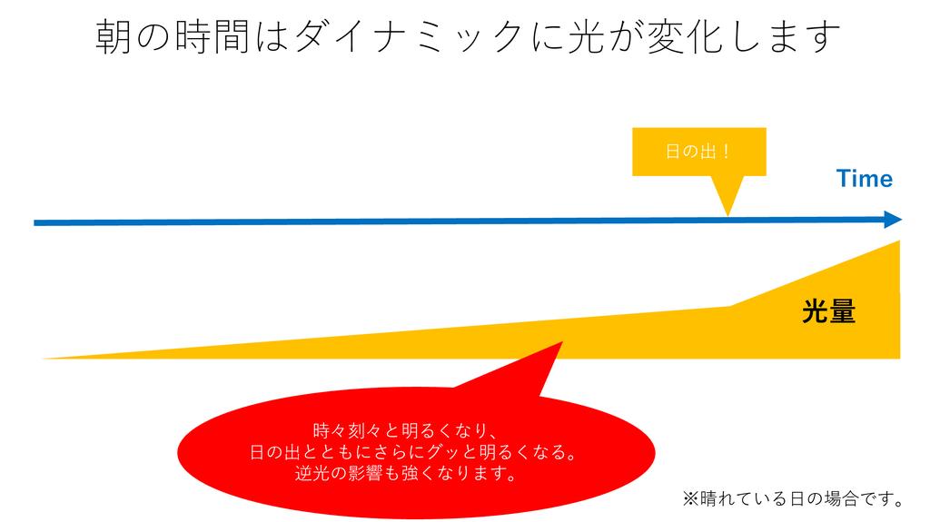 f:id:tatsumo77:20190216141557p:plain