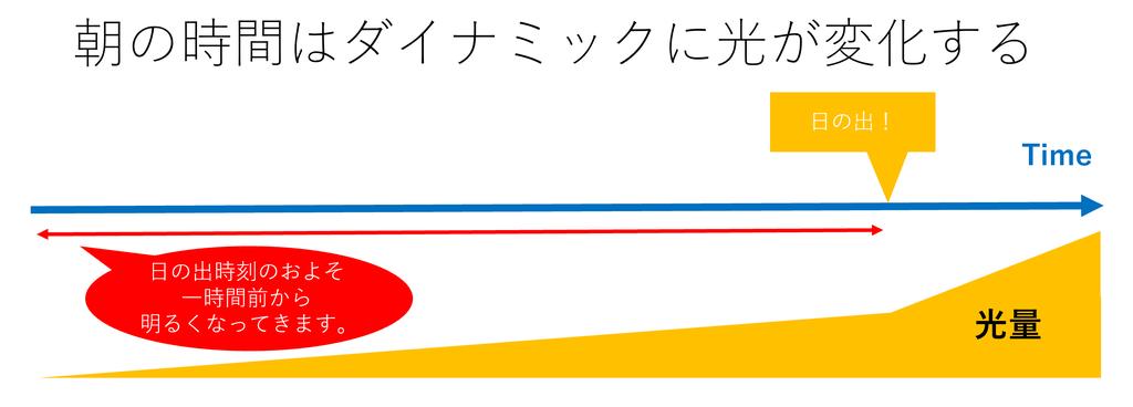 f:id:tatsumo77:20190216141711p:plain