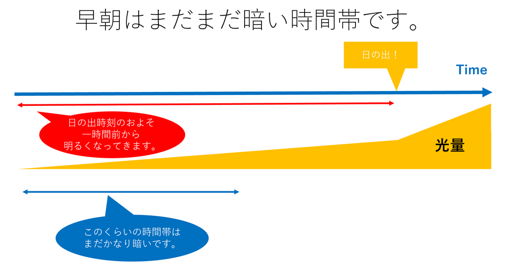 f:id:tatsumo77:20190216142215p:plain
