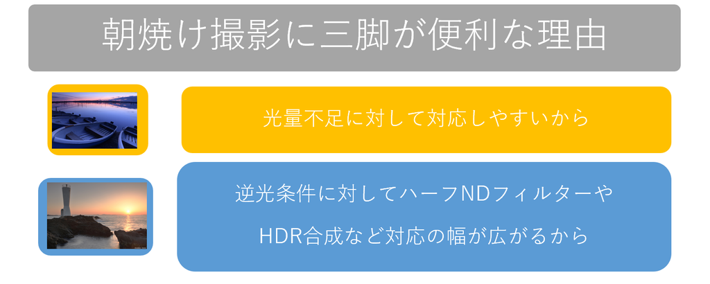 f:id:tatsumo77:20190216142336p:plain