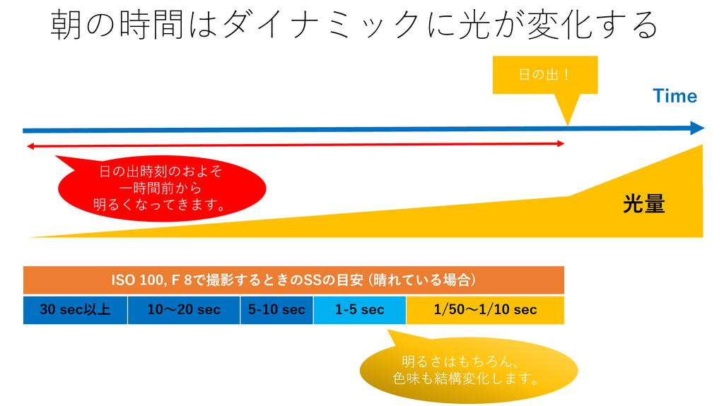 f:id:tatsumo77:20190216144157p:plain