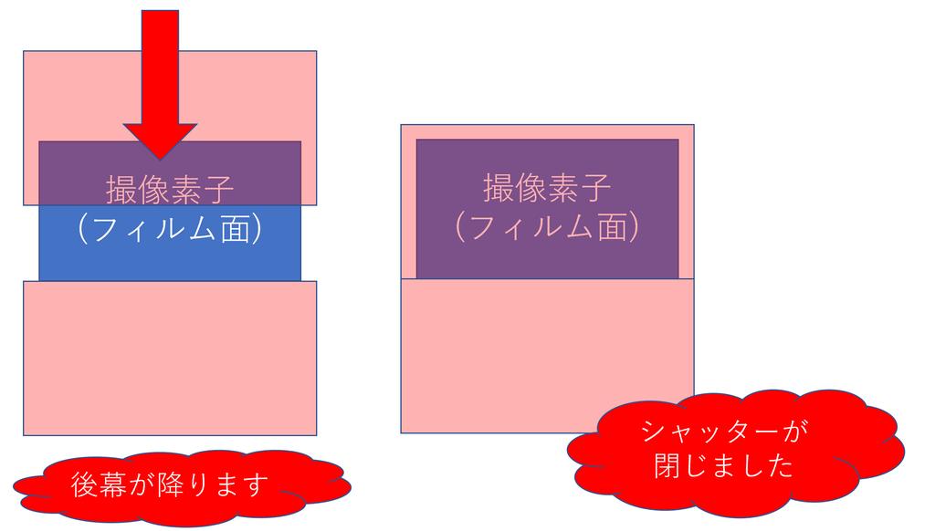 f:id:tatsumo77:20190308105046p:plain