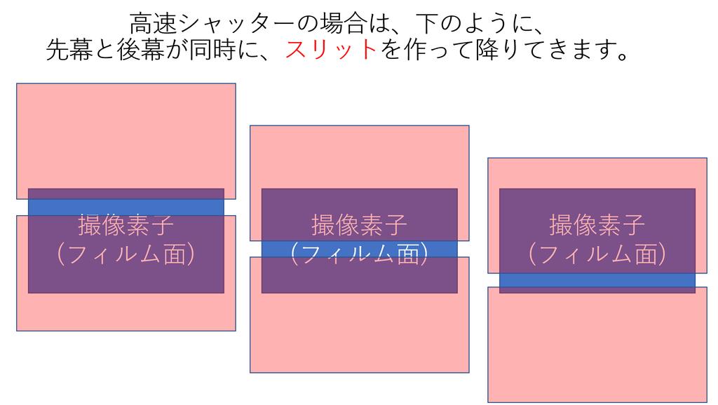 f:id:tatsumo77:20190308120507p:plain