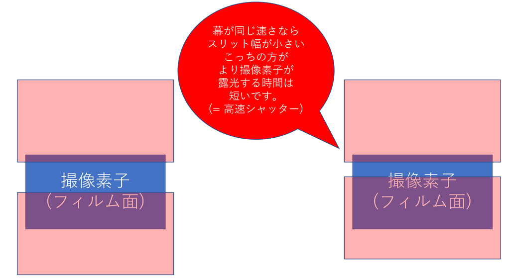 f:id:tatsumo77:20190308120958p:plain