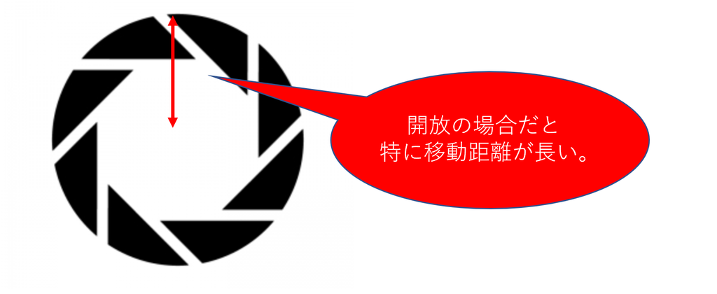 f:id:tatsumo77:20190308124130p:plain