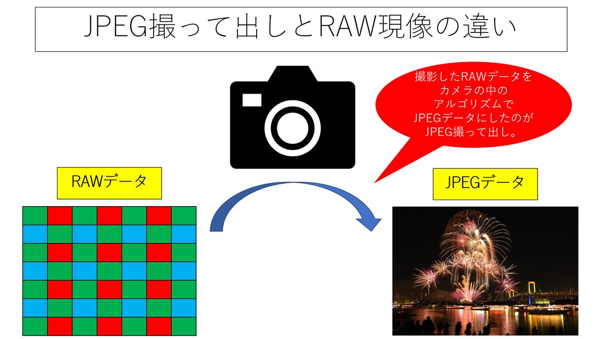 f:id:tatsumo77:20190420100628p:plain