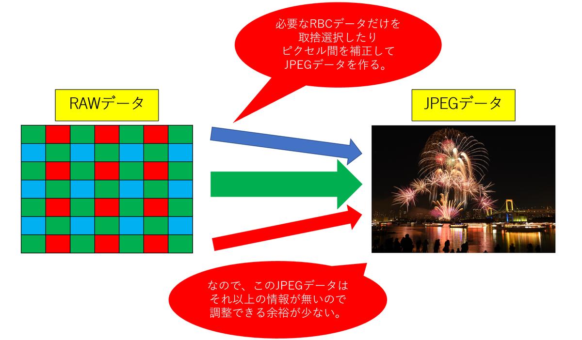 f:id:tatsumo77:20190420101102p:plain