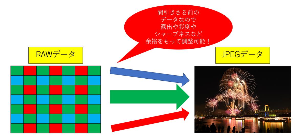 f:id:tatsumo77:20190420101317p:plain