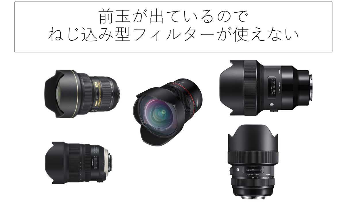 f:id:tatsumo77:20190518134021p:plain