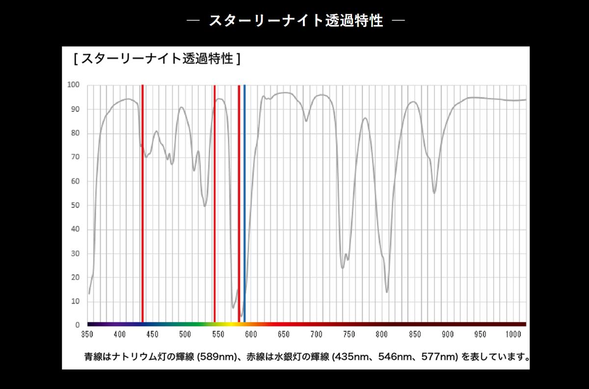 f:id:tatsumo77:20190805111421p:plain