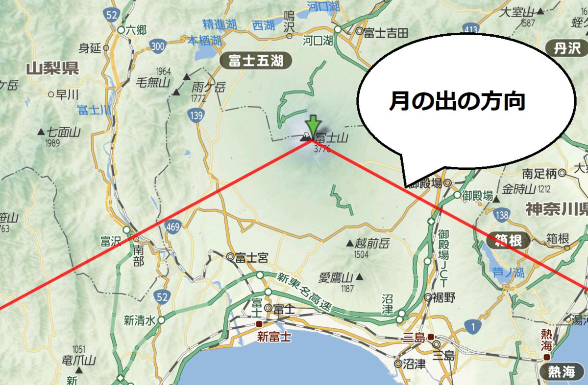 f:id:tatsumo77:20190907123255p:plain
