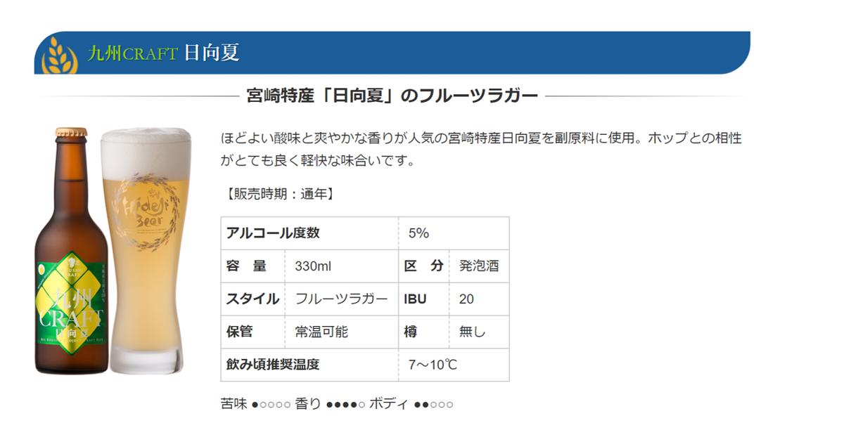 f:id:tatsumo77:20190909090805p:plain