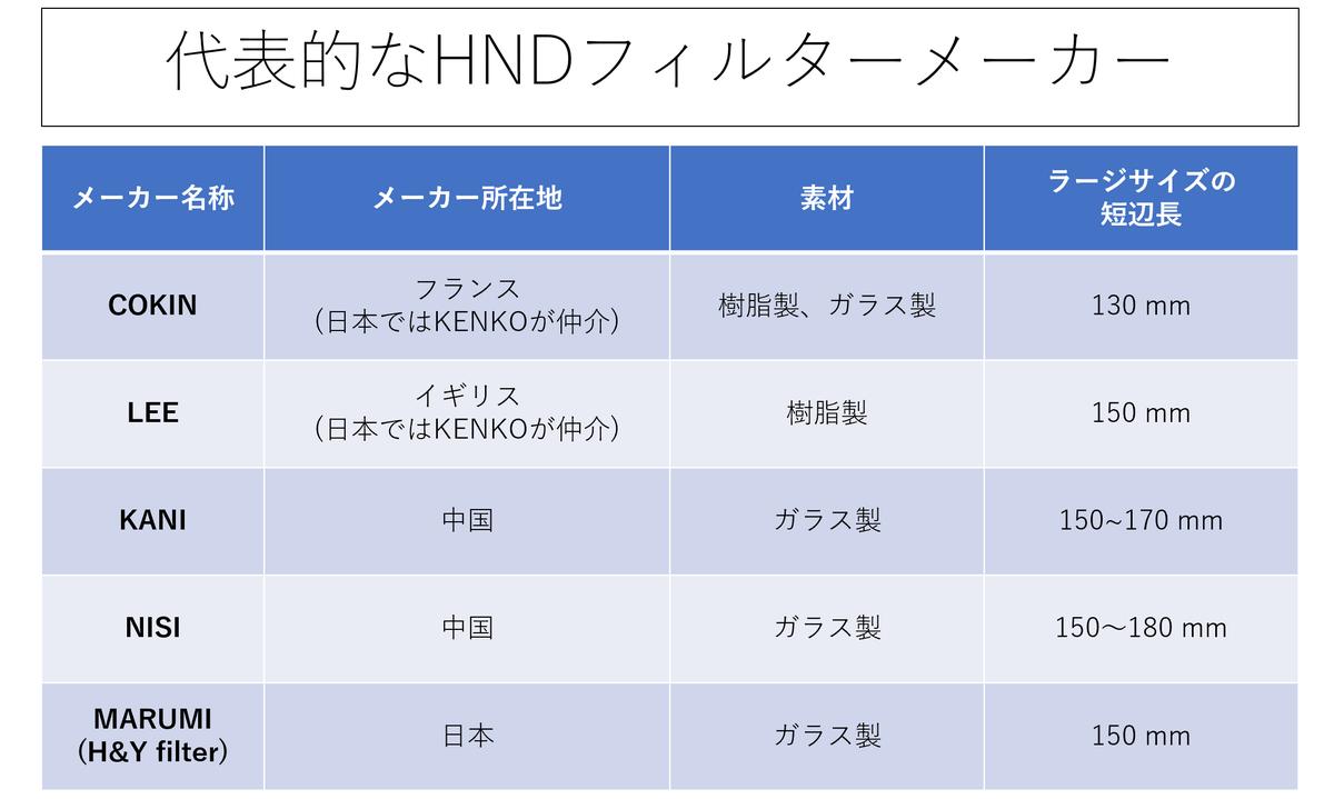 f:id:tatsumo77:20190917172934p:plain