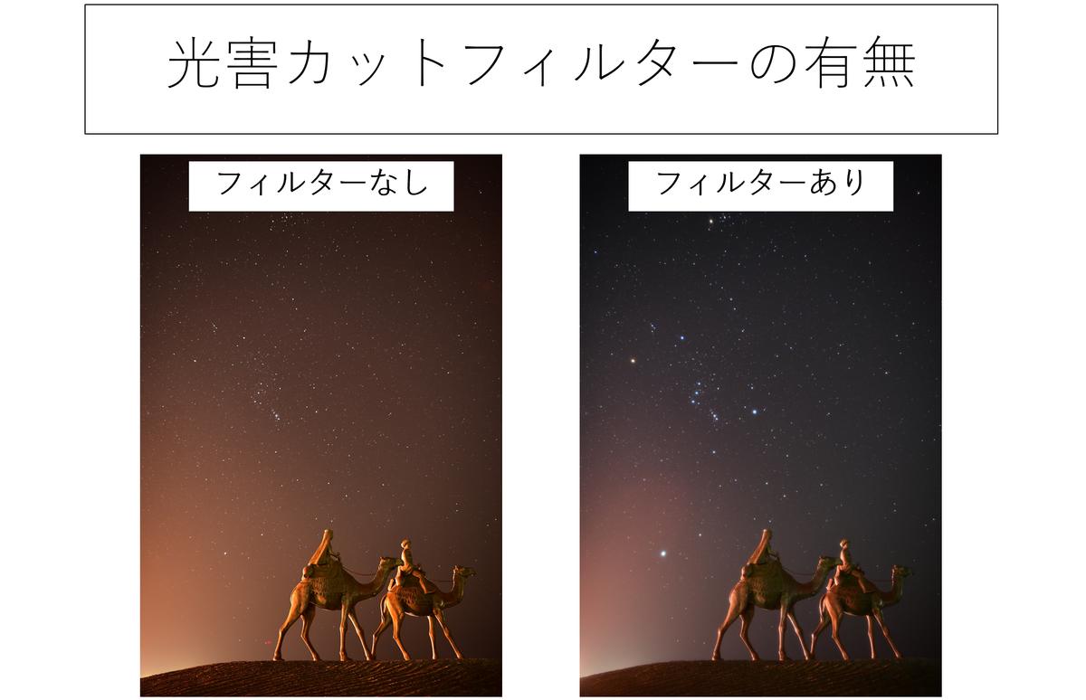 f:id:tatsumo77:20191022124039p:plain