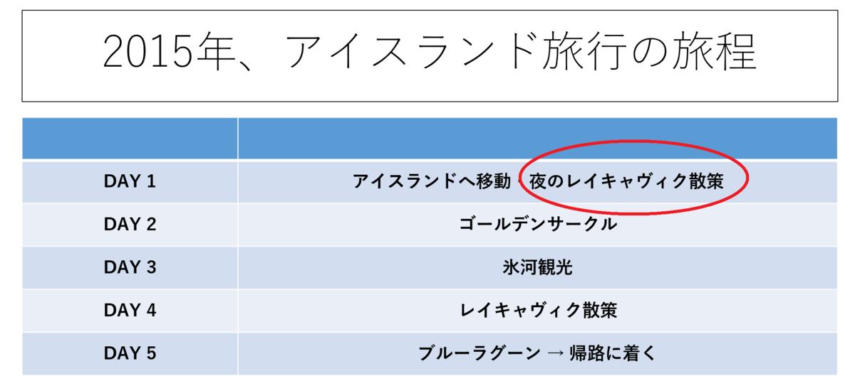 f:id:tatsumo77:20200417185629p:plain