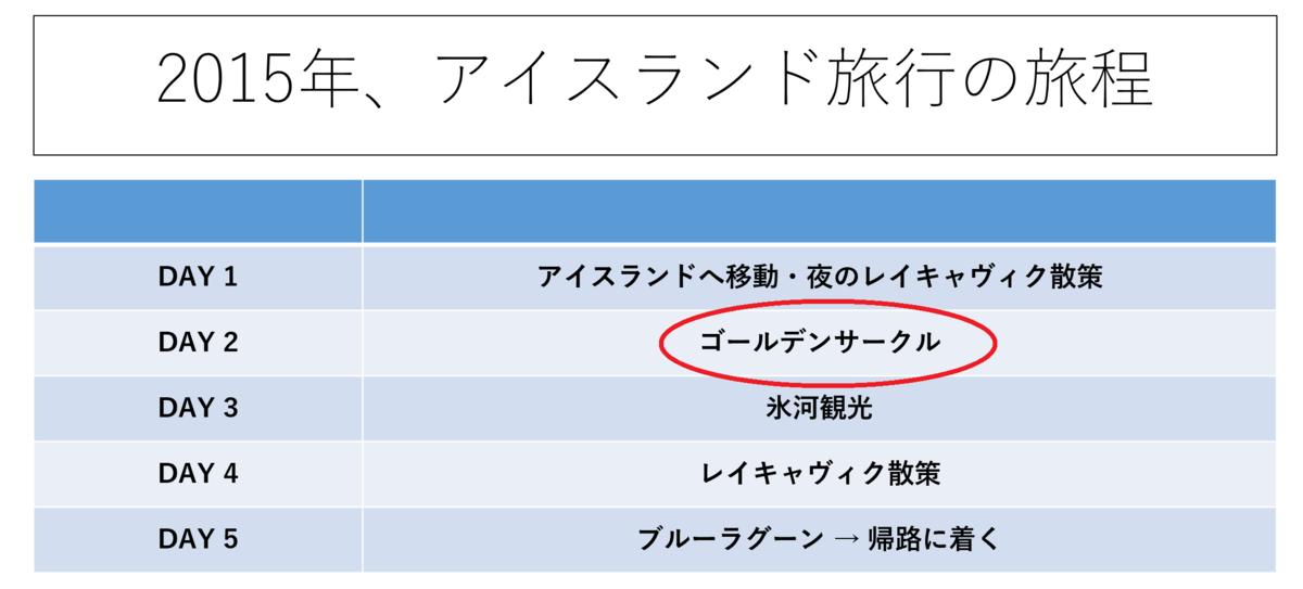 f:id:tatsumo77:20200419173053p:plain