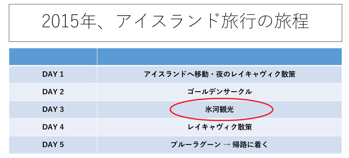 f:id:tatsumo77:20200422055404p:plain