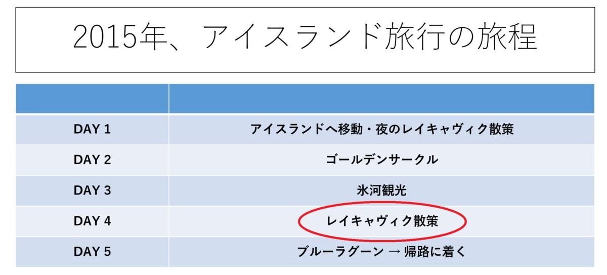 f:id:tatsumo77:20200428202818p:plain