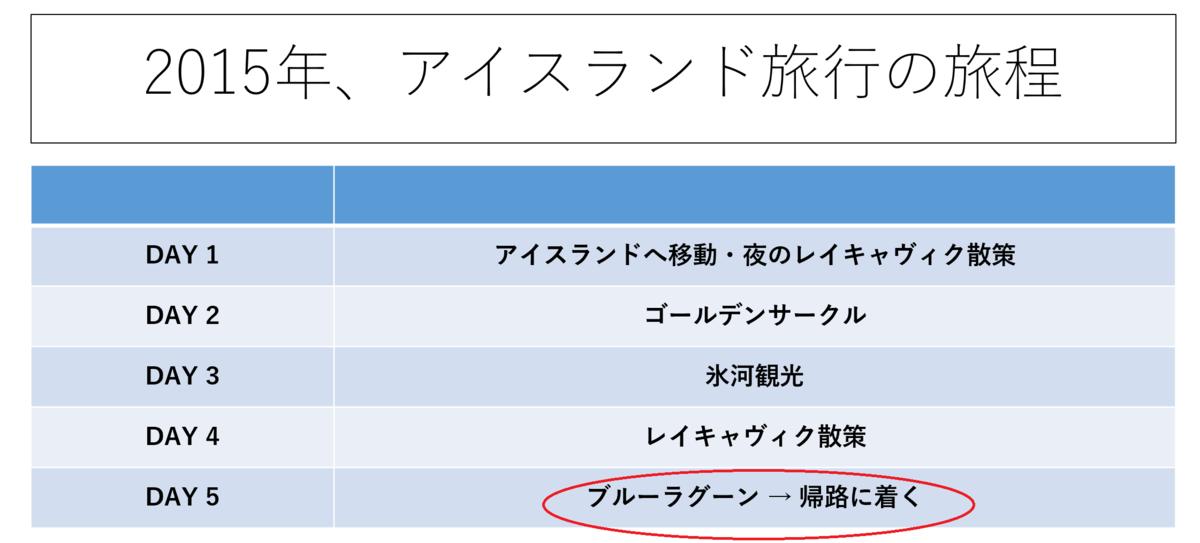 f:id:tatsumo77:20200428210234p:plain