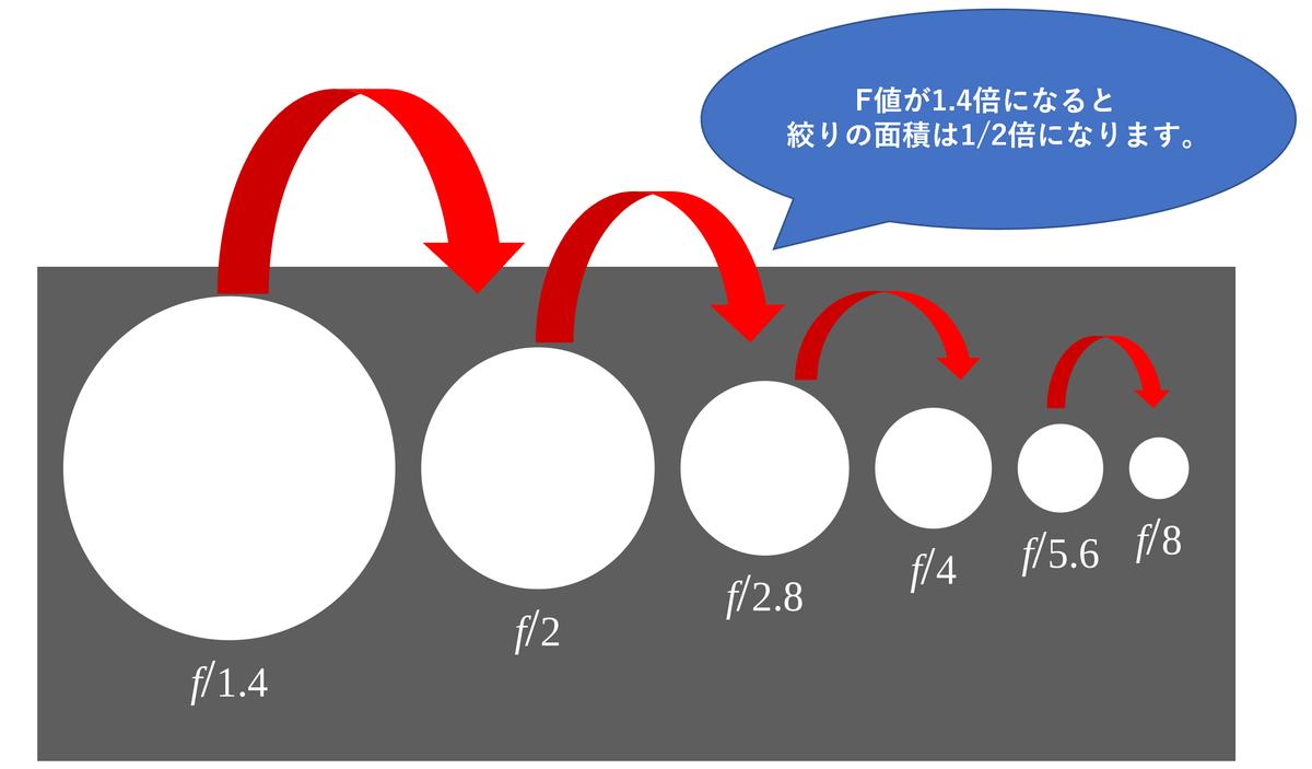 f:id:tatsumo77:20200711160521p:plain