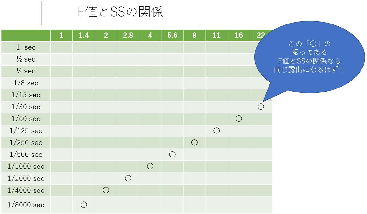 f:id:tatsumo77:20200711160541p:plain