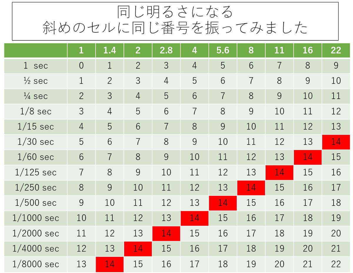 f:id:tatsumo77:20200711160554p:plain