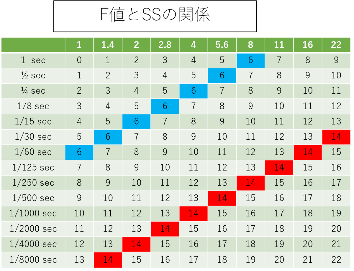 f:id:tatsumo77:20200711160612p:plain