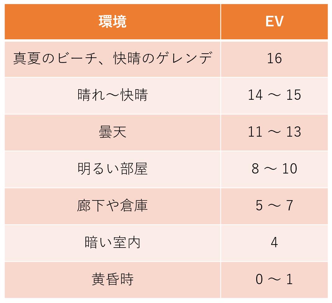 f:id:tatsumo77:20200711160657p:plain