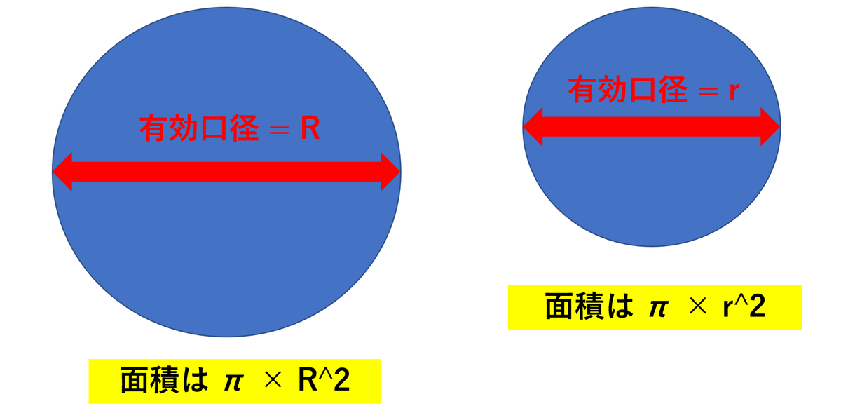 f:id:tatsumo77:20200711161448p:plain