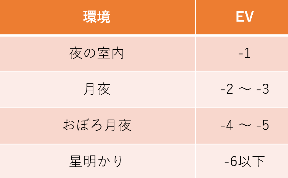 f:id:tatsumo77:20200711161809p:plain