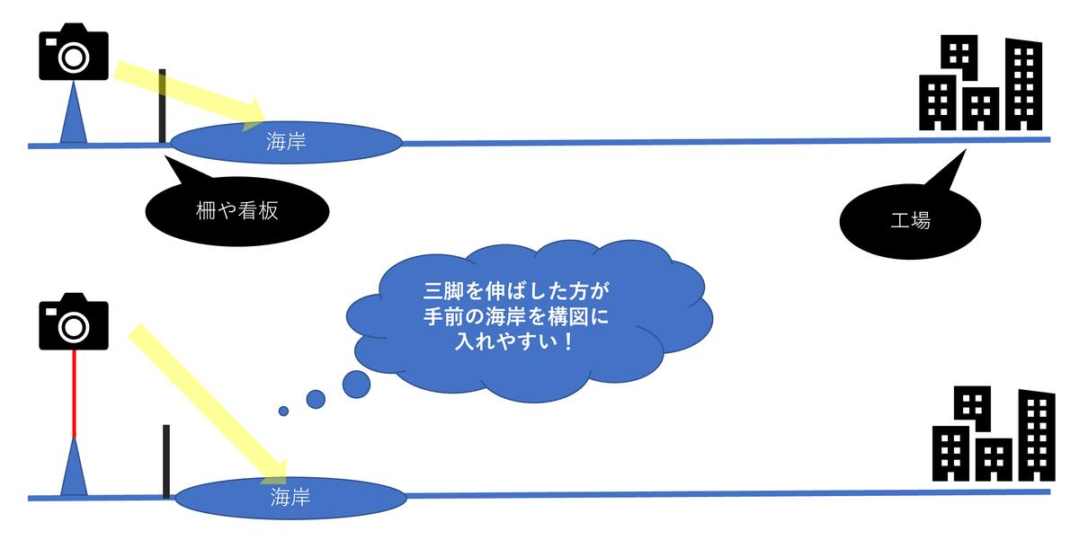 f:id:tatsumo77:20200717132758p:plain