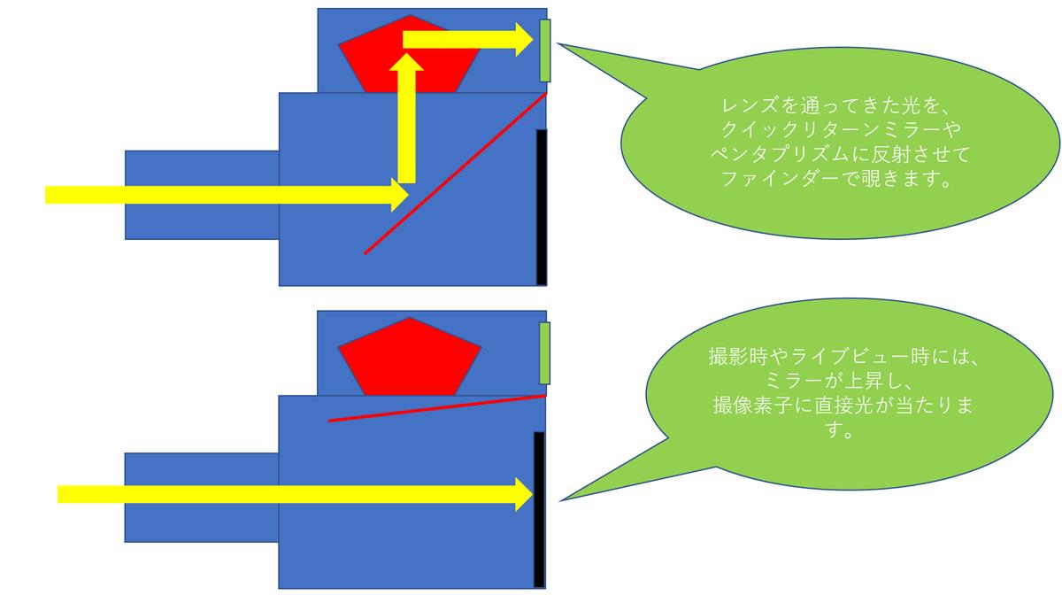 f:id:tatsumo77:20200824093918p:plain