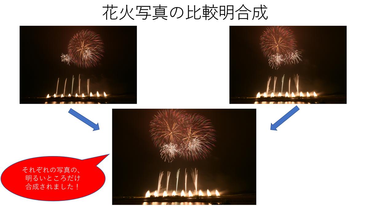 f:id:tatsumo77:20201007032440p:plain