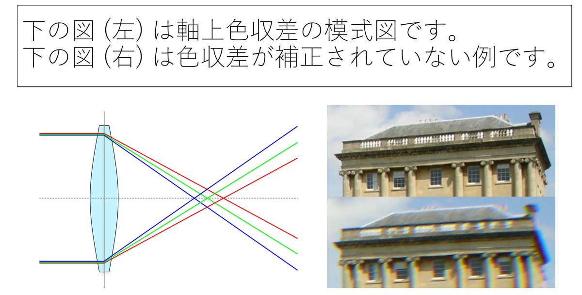 f:id:tatsumo77:20201112103728p:plain