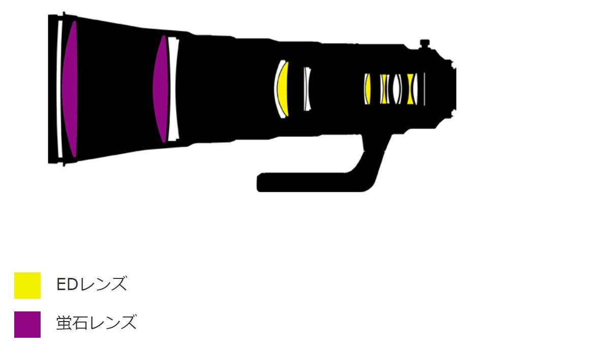 f:id:tatsumo77:20201116130730p:plain