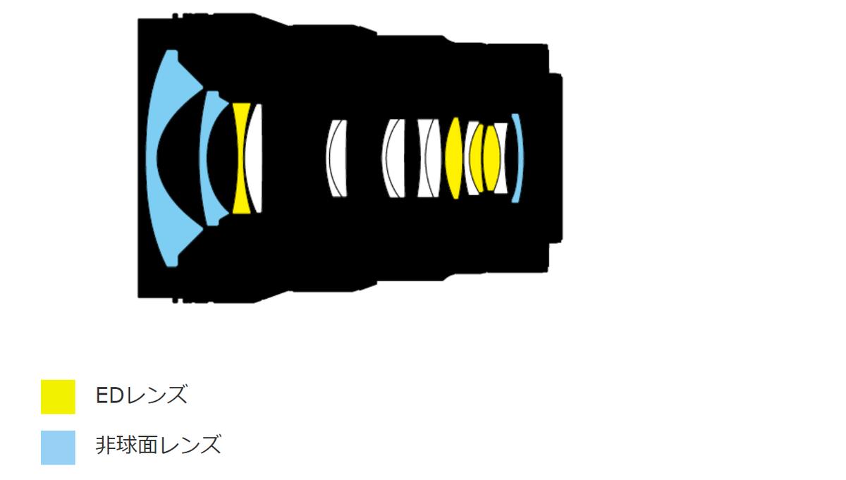 f:id:tatsumo77:20201116131414p:plain