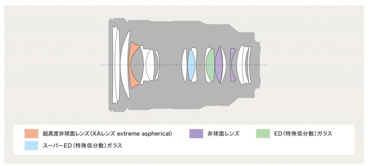 f:id:tatsumo77:20201116131748p:plain
