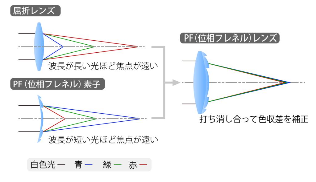 f:id:tatsumo77:20201117195606p:plain