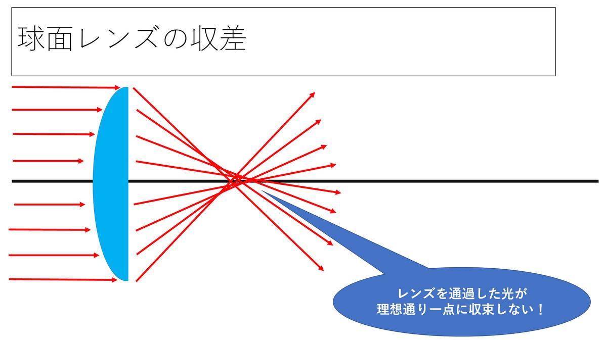 f:id:tatsumo77:20201119042113p:plain