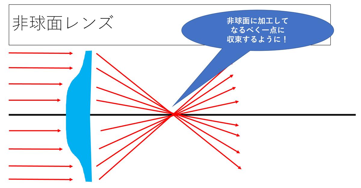 f:id:tatsumo77:20201119042237p:plain