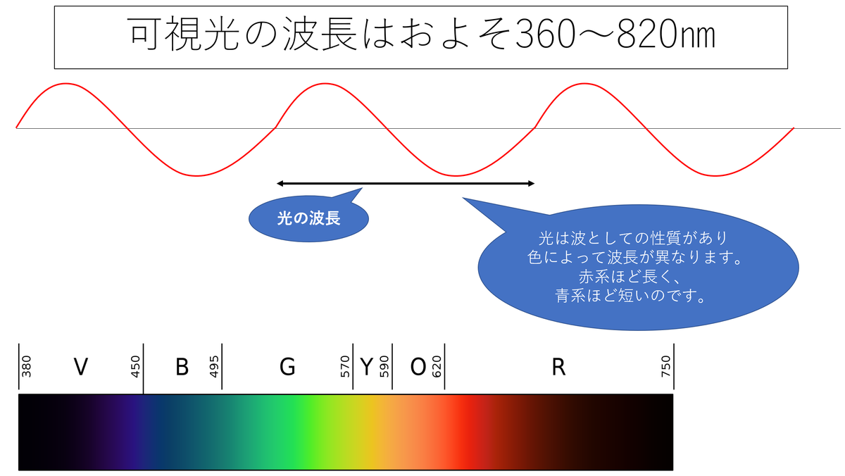 f:id:tatsumo77:20201119042408p:plain