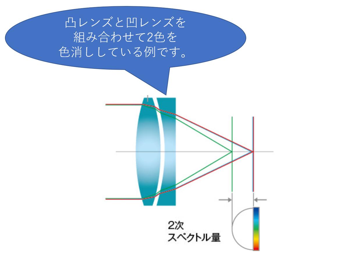 f:id:tatsumo77:20201119043127p:plain