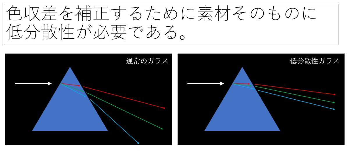f:id:tatsumo77:20201119043718p:plain