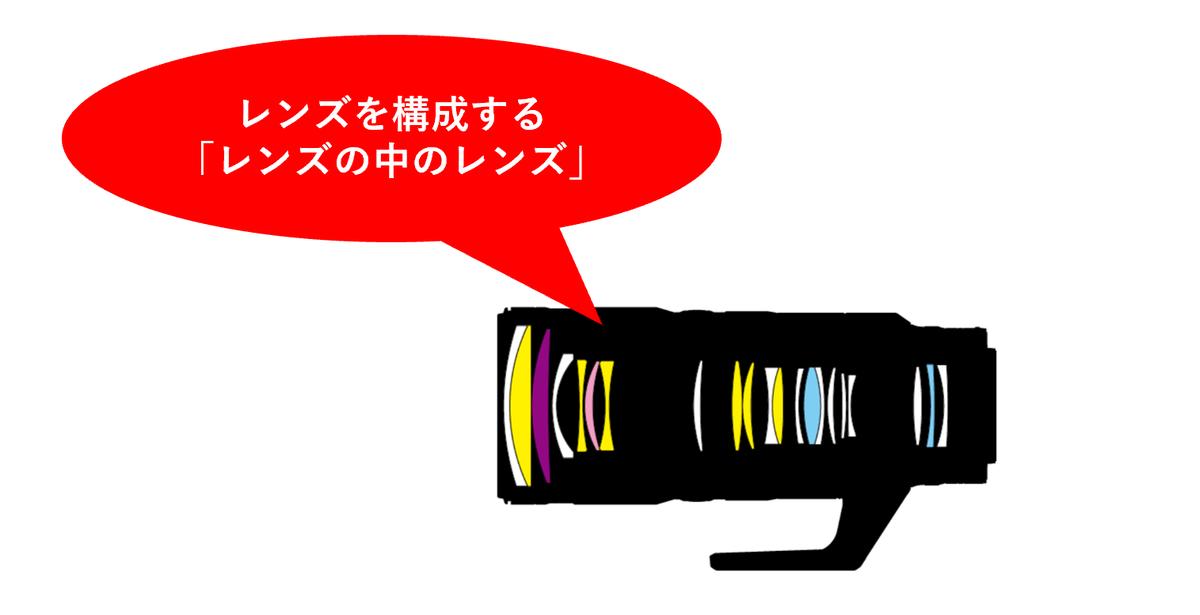f:id:tatsumo77:20201119051256p:plain