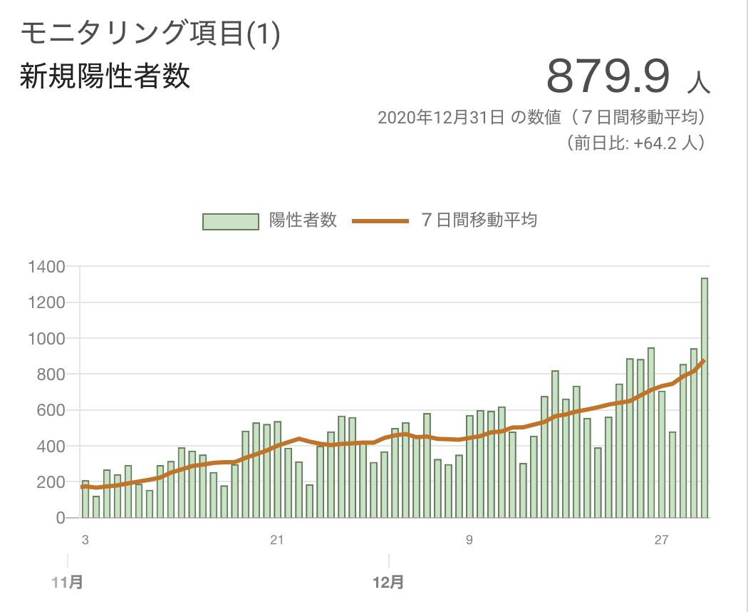 f:id:tatsumo77:20210101143140p:plain